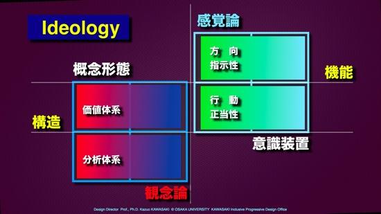 ideology1