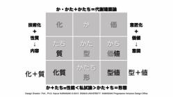 Blog 01_07